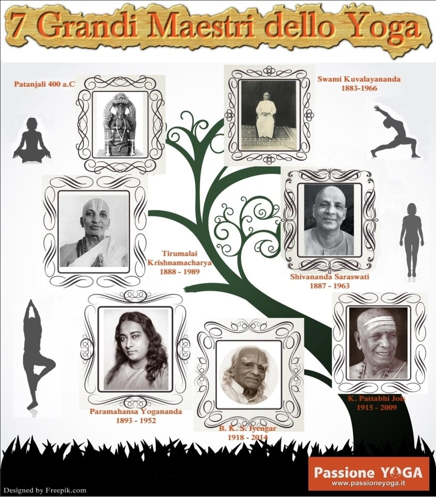7 grandi maestri dello yoga